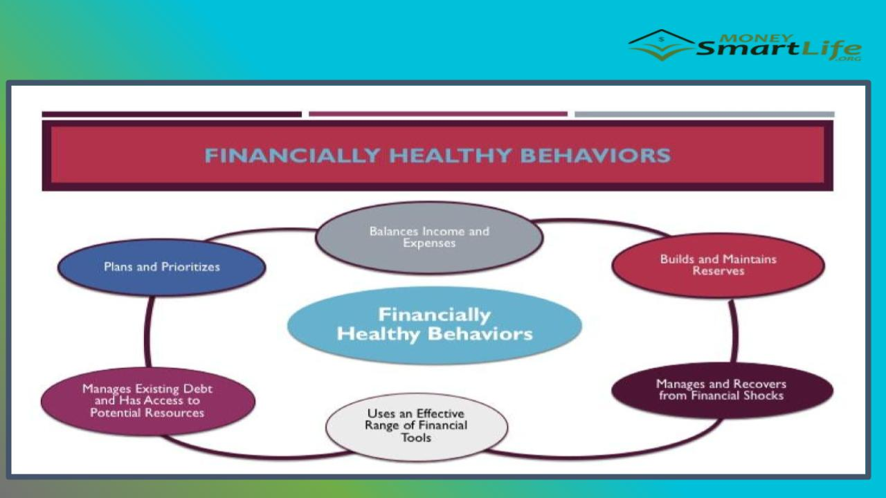 Financially Healthy Behavior Infographic